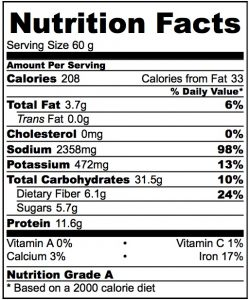 Pakora nutritional facts