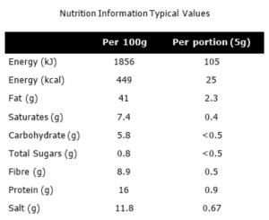 hummus nutritional information