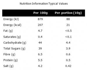 Tagine Nutritional Information